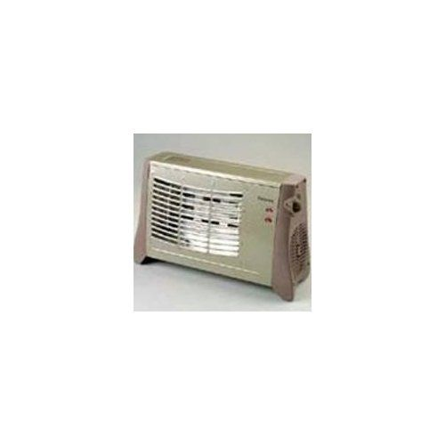 Holmes HRH314 Space Heater Ceramic Electric Portable Jarden